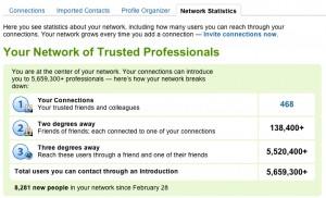 LinkedIn Network Statistics