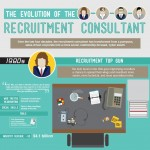 The Evolution of the Recruitment Consultant