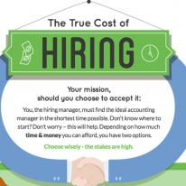 Hiring - Time vs Money