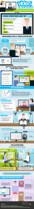 Video Interview Infographic