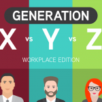 Generation Showdown: X vs Y vs Z [Infographic]