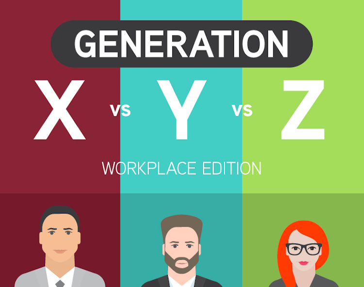 Gen X, Gen Y, Gen Z Showdown [Infographic]
