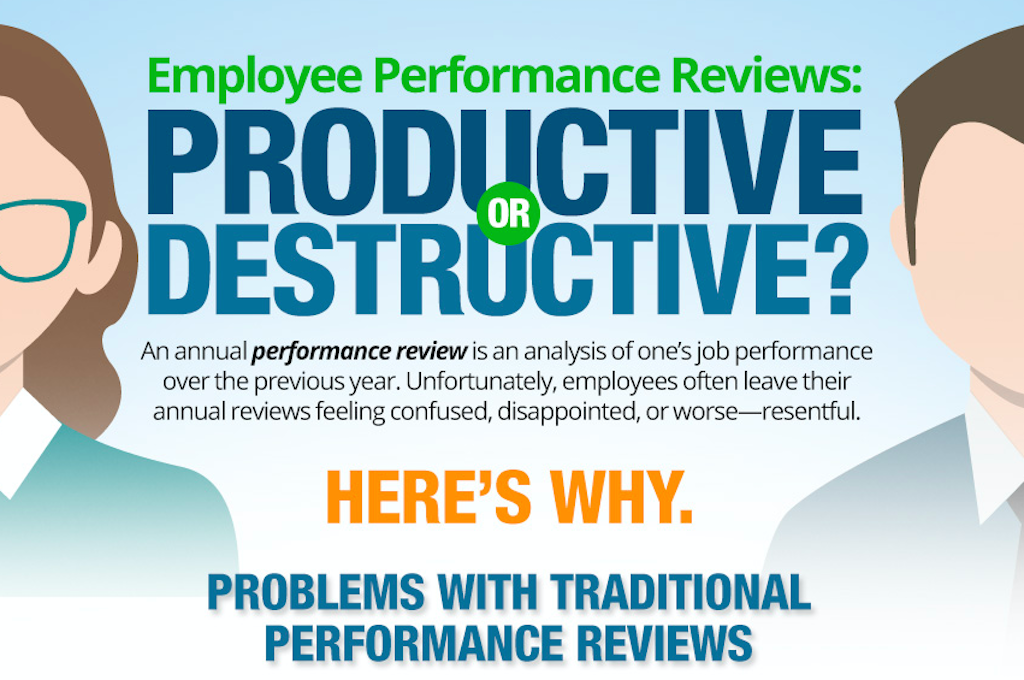 Why employee performance reviews could be destructive