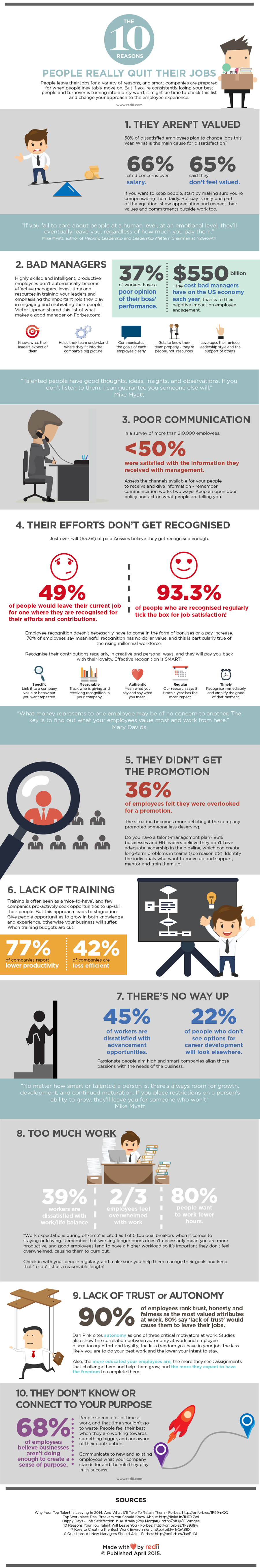 the reasons people really quit their jobs infographic redii infographic