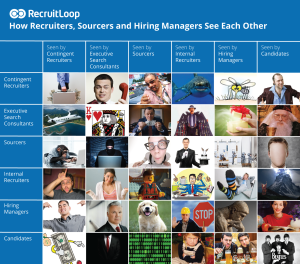 What Recruiters, Sourcers, and Hiring Managers Think about One Another