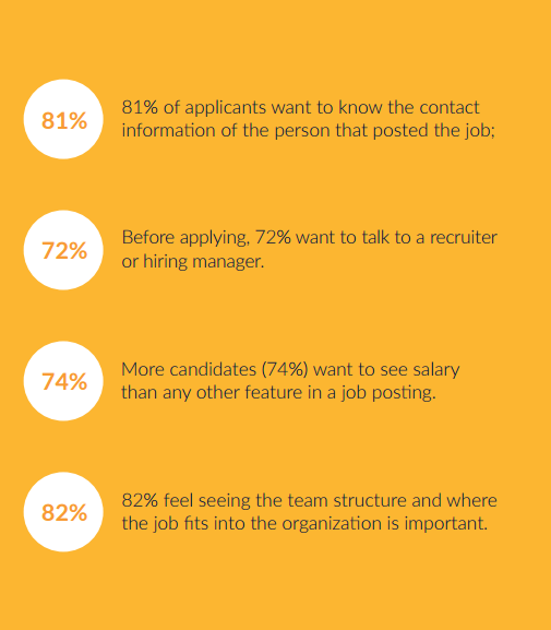 CareerBuilder - Rethink the Candidate Experience and Make Better Hires