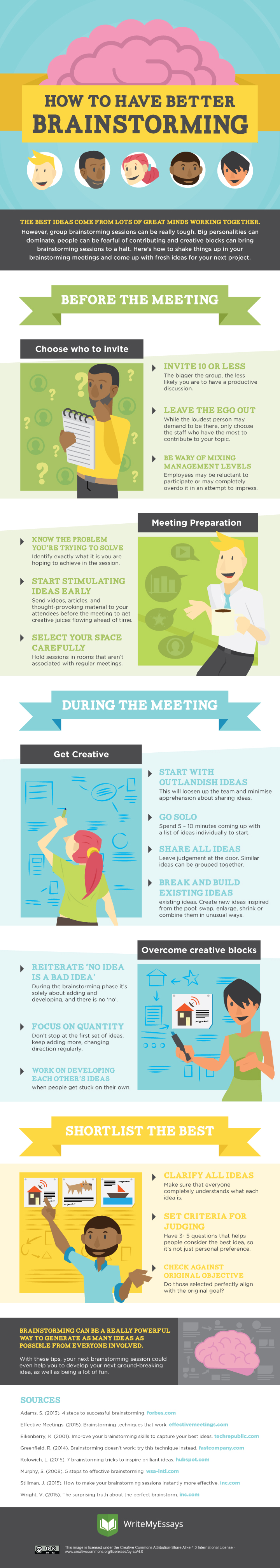 16 Ways to Improve Your Brainstorming Sessions