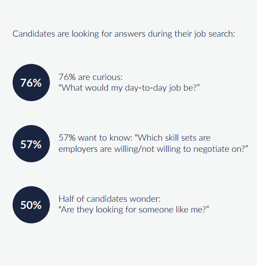 Rethink the Candidate Experience and Make Better Hires