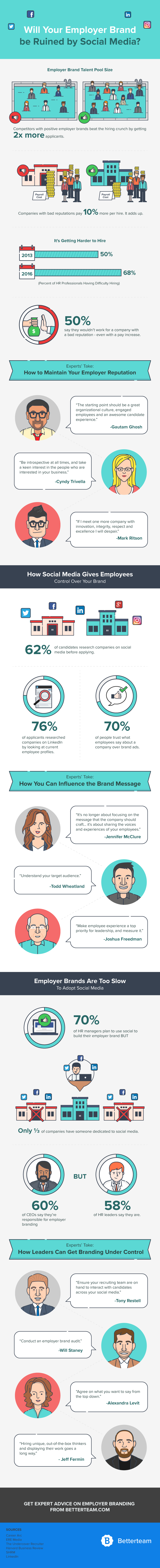 will-your-employer-brand-be-ruined-by-social-media