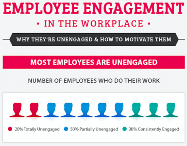 How To Improve Employee Engagement in the Workplace [Infographic]