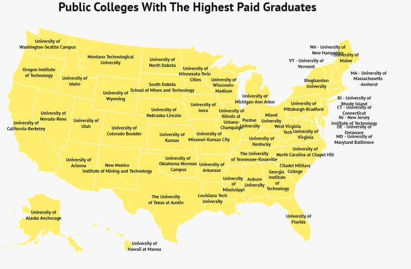 best public colleges for student earnings
