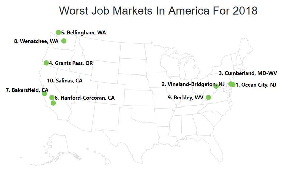 Worst Job Markets Of 2018 Map