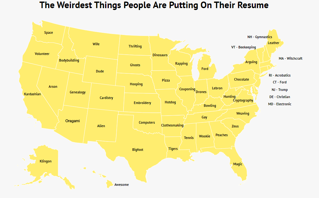 disproportionate-resume-interests-by-state