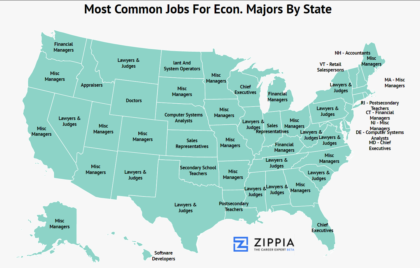 Breaking Down The Numbers The Most Common Jobs For Economics Majors By State