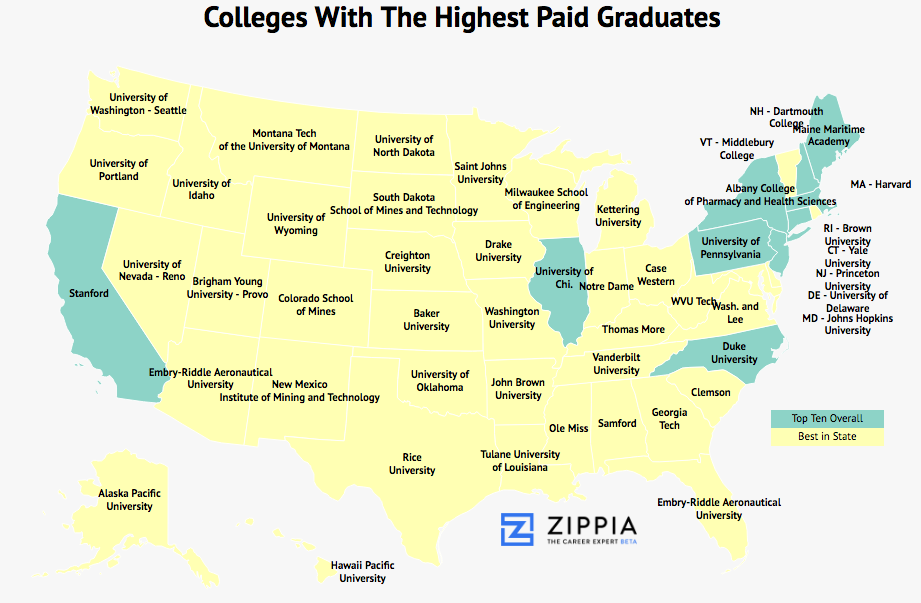 The Best College In Each State For Getting A Job Zippia - Vermont colleges map