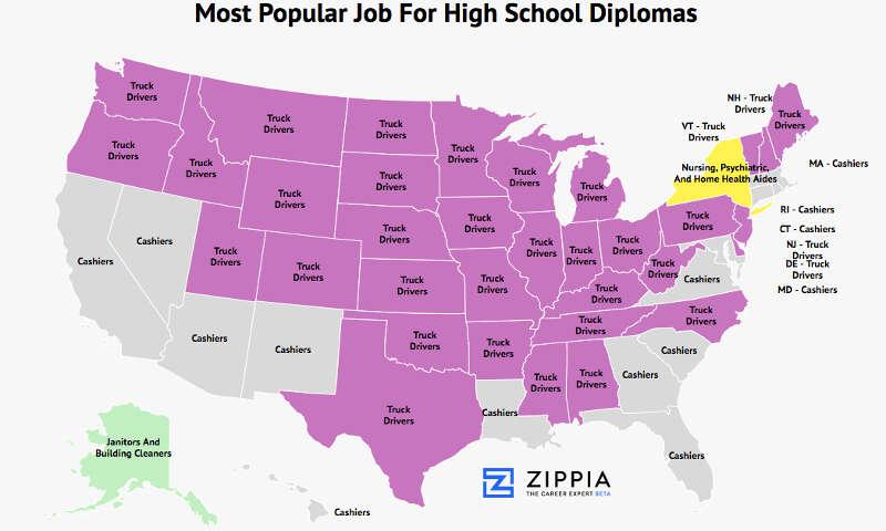 most common job