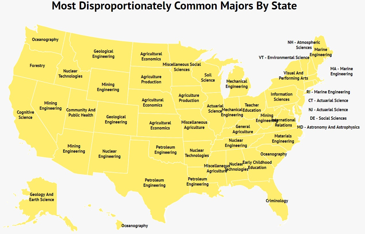 Most Disproportionately Common Major In Each State
