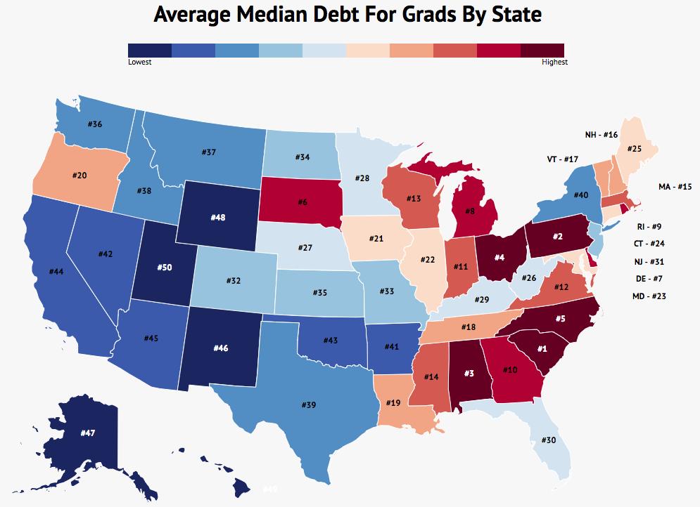 BREAKING NEWS: Student loans suck!