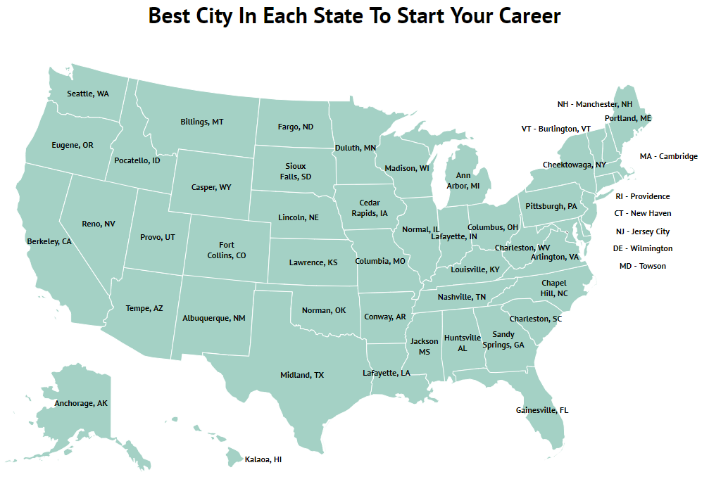"best_cities""/"