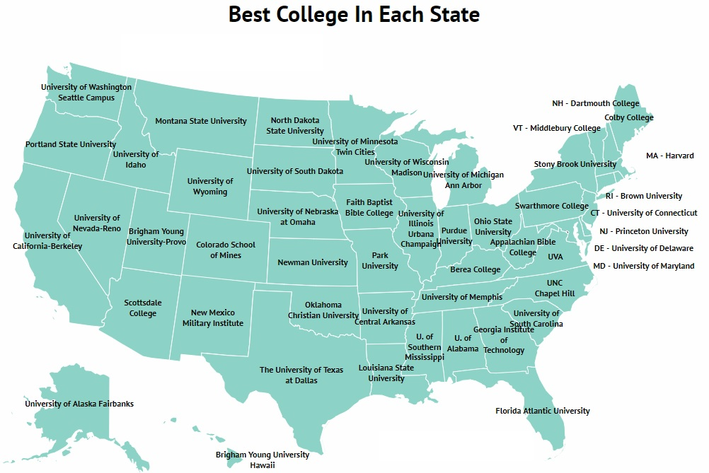 The Best Total Package College In Every State In America