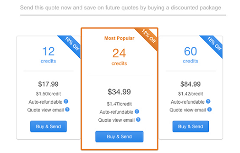 Thumbtack Credit Pricing