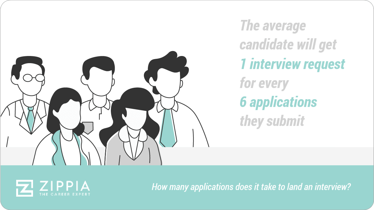 how many applications to get an interview