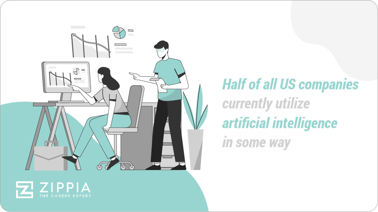 Half of all US companies currently utilize artificial intelligence  in some way